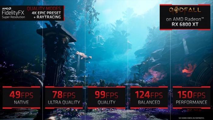 AMD的DLSS終於來了 FidelityFX展示強悍表現