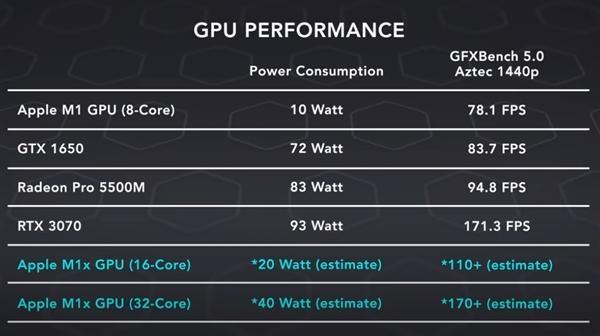 M1X CPU