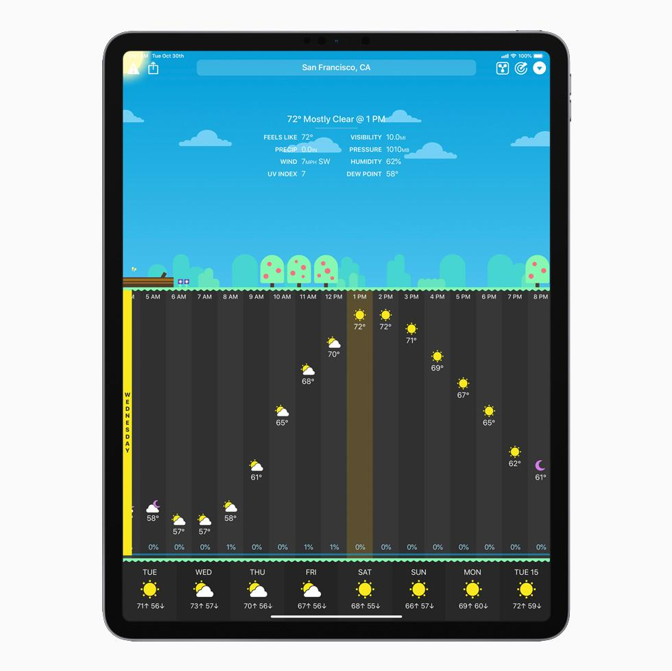 在 iPad Pro 上展示《CARROT Weather》。